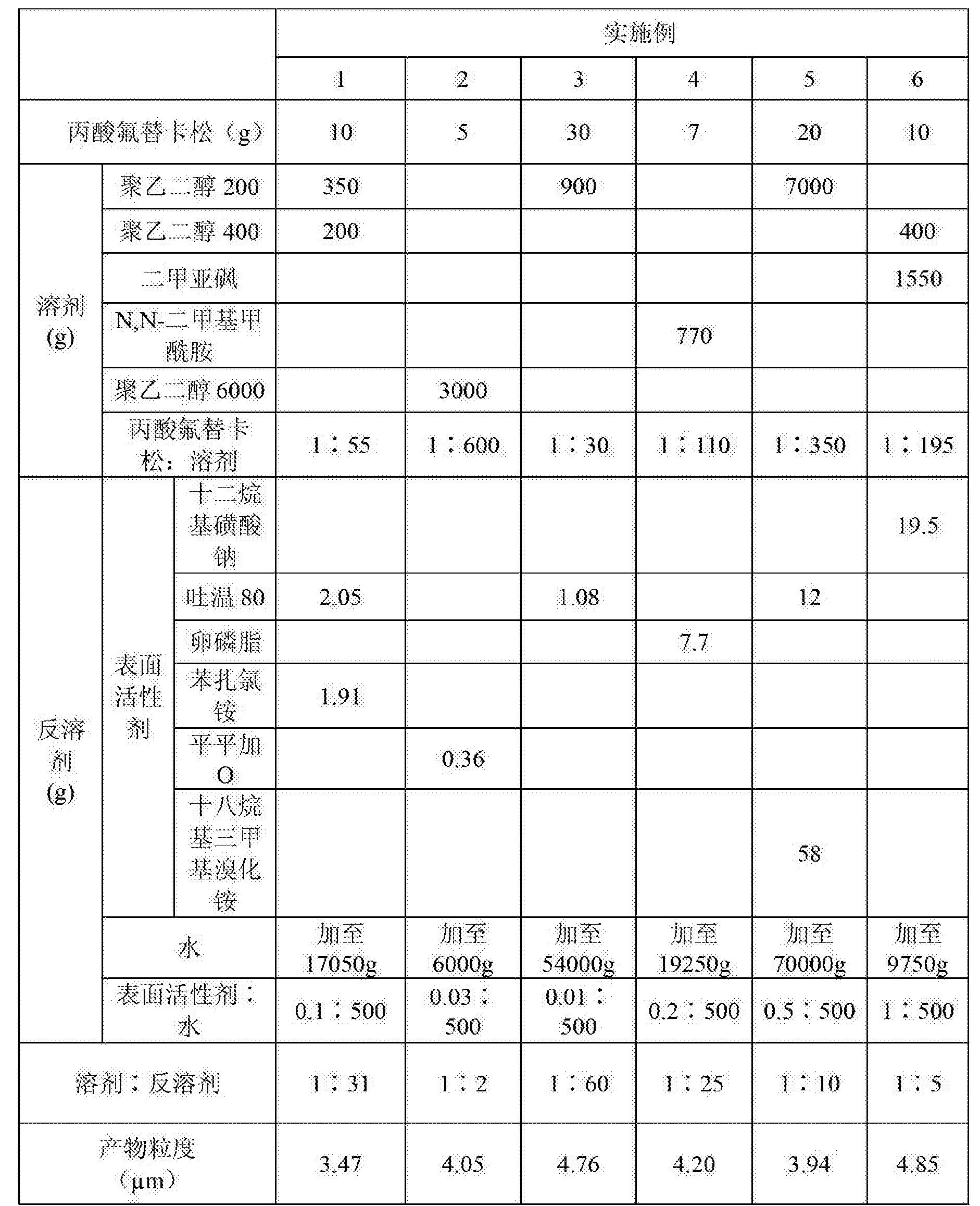 Figure CN103588846BD00061