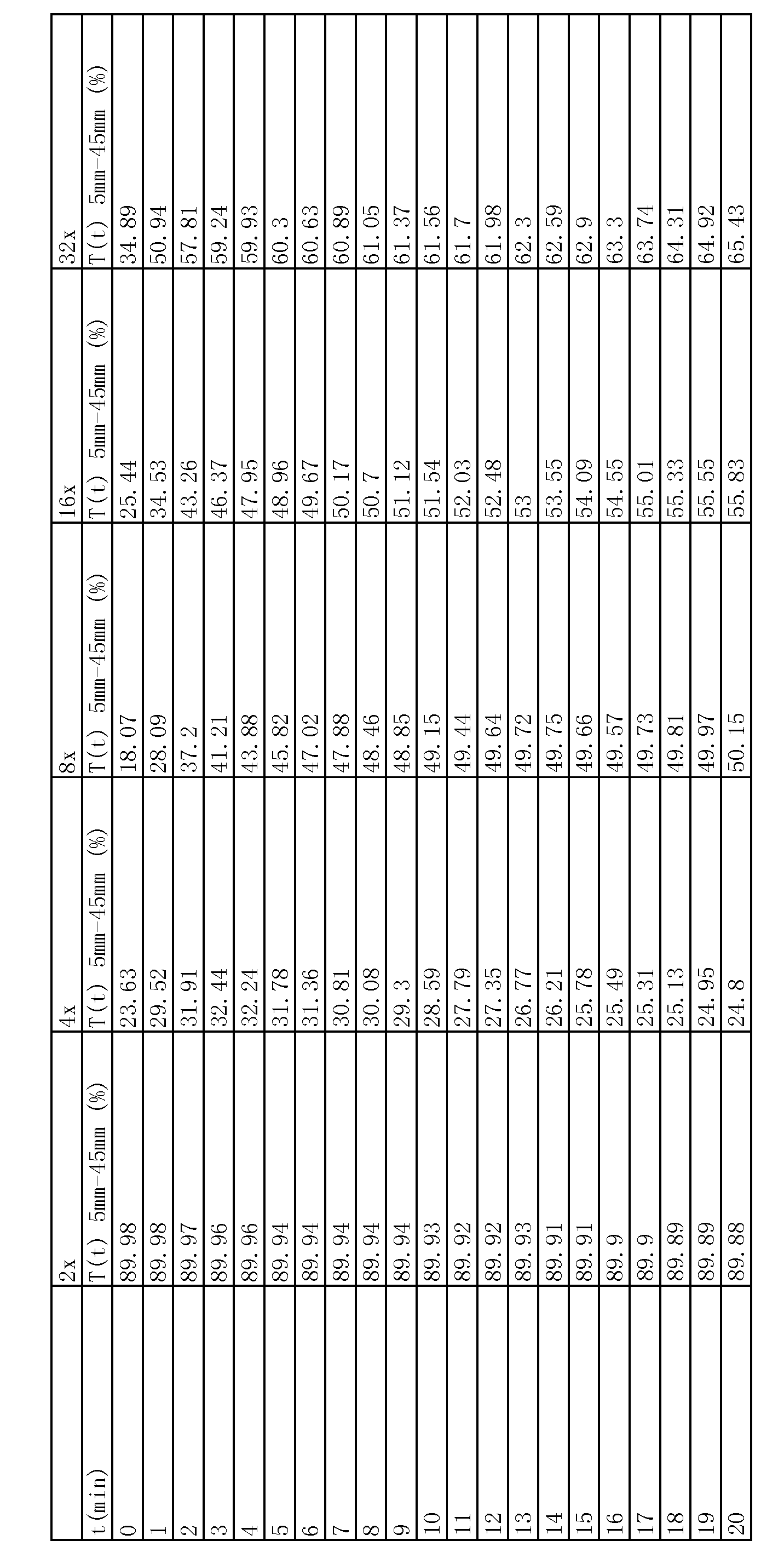 Figure CN104884033AD00261