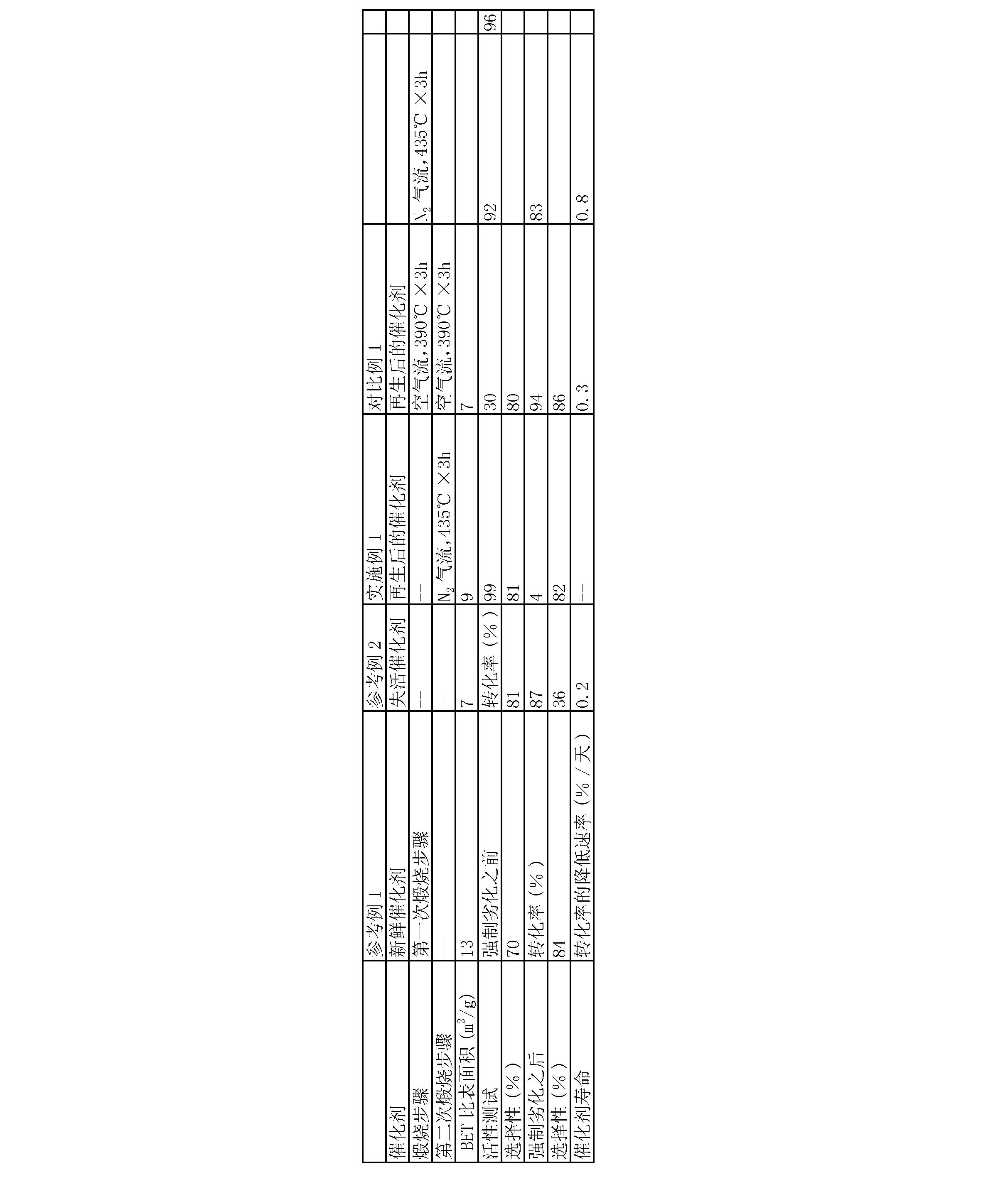 Figure CN101199937BD00091