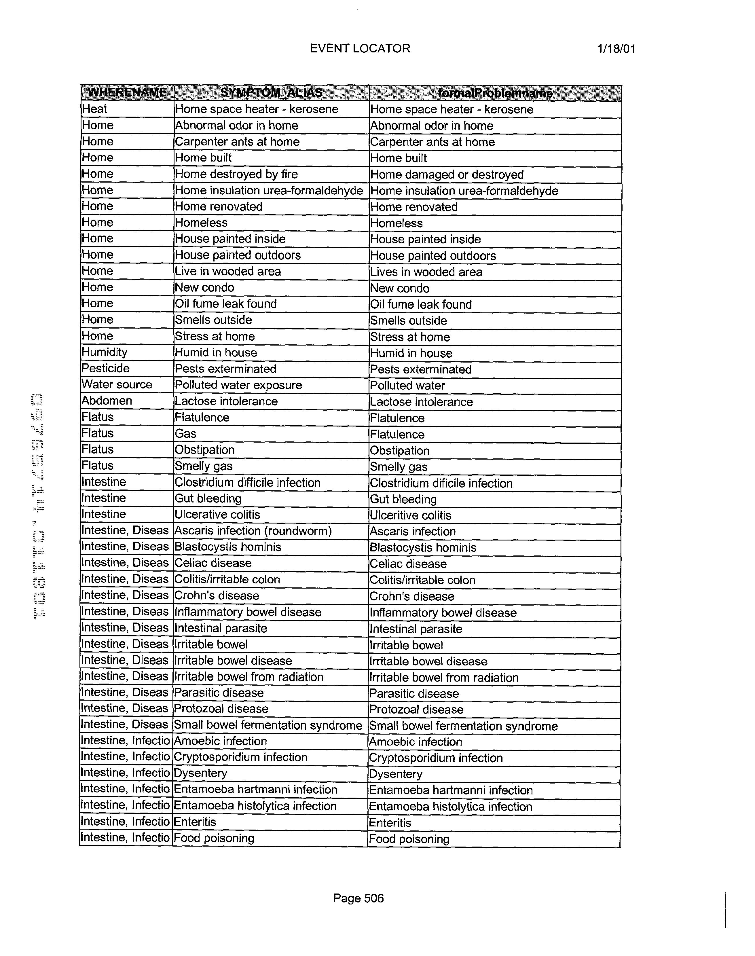 Figure US20030061072A1-20030327-P00507