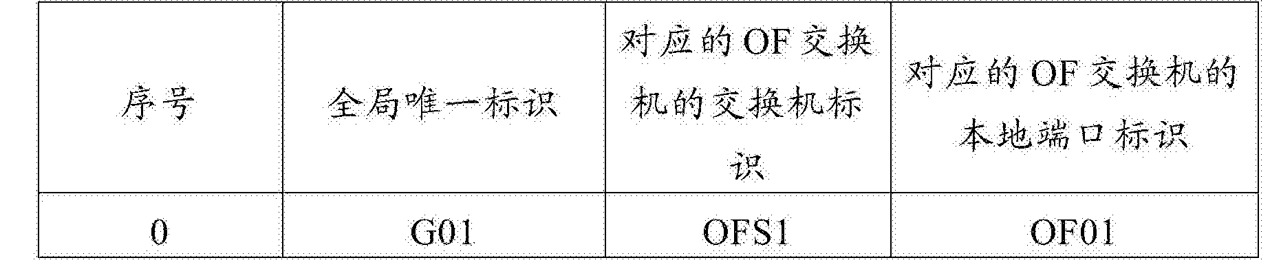 Figure CN104253770BD00101