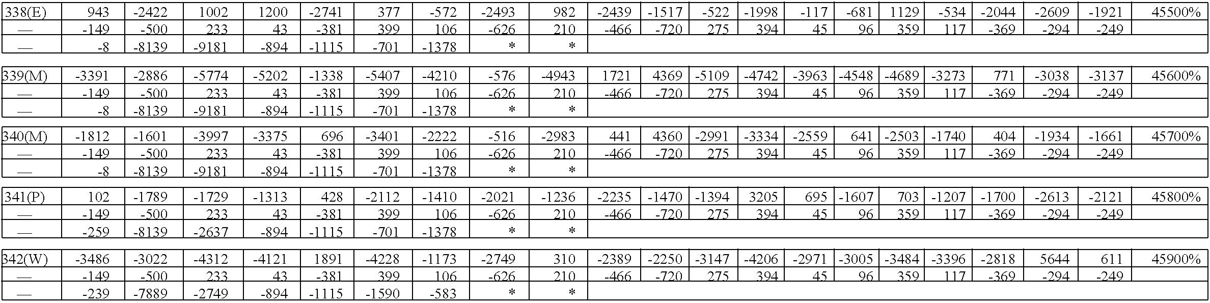 Figure US08945899-20150203-C00064