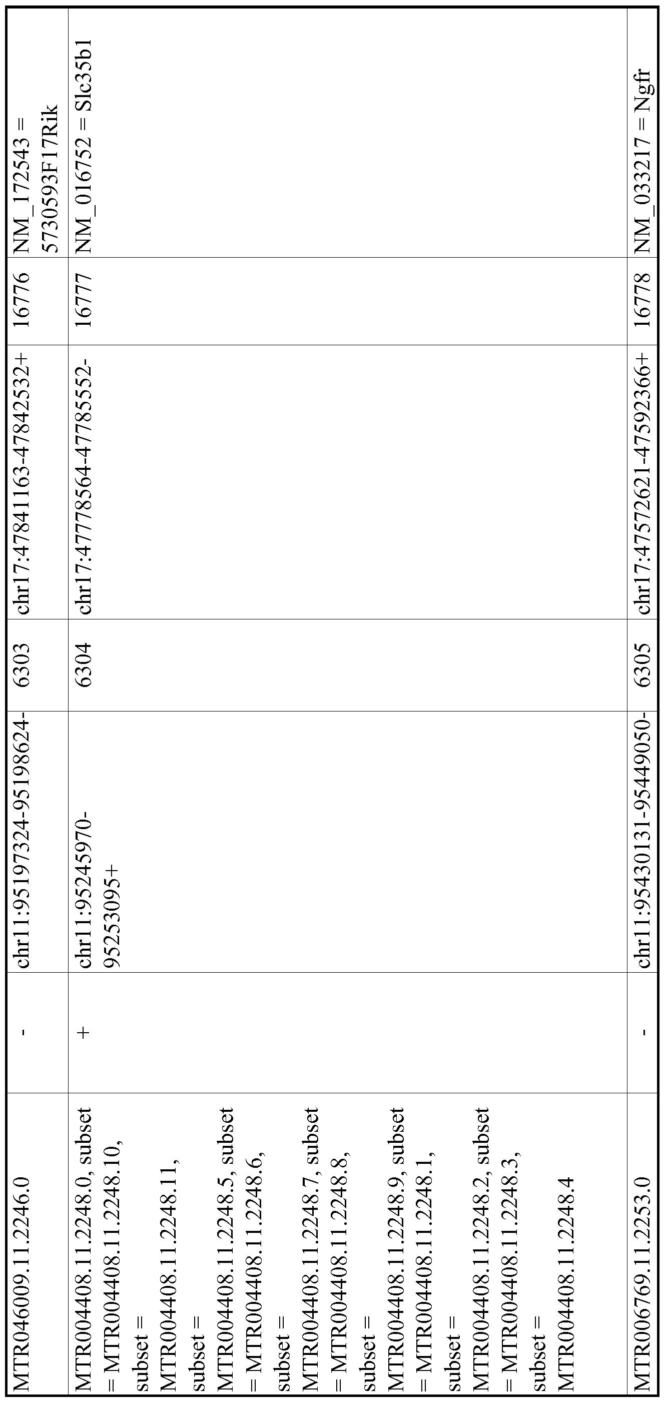 Figure imgf001132_0001
