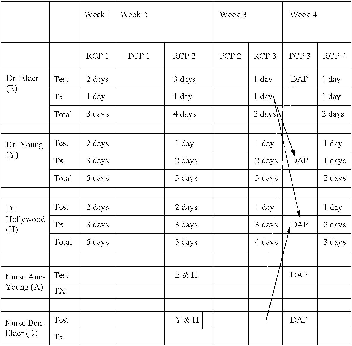 Figure US08073731-20111206-C00003