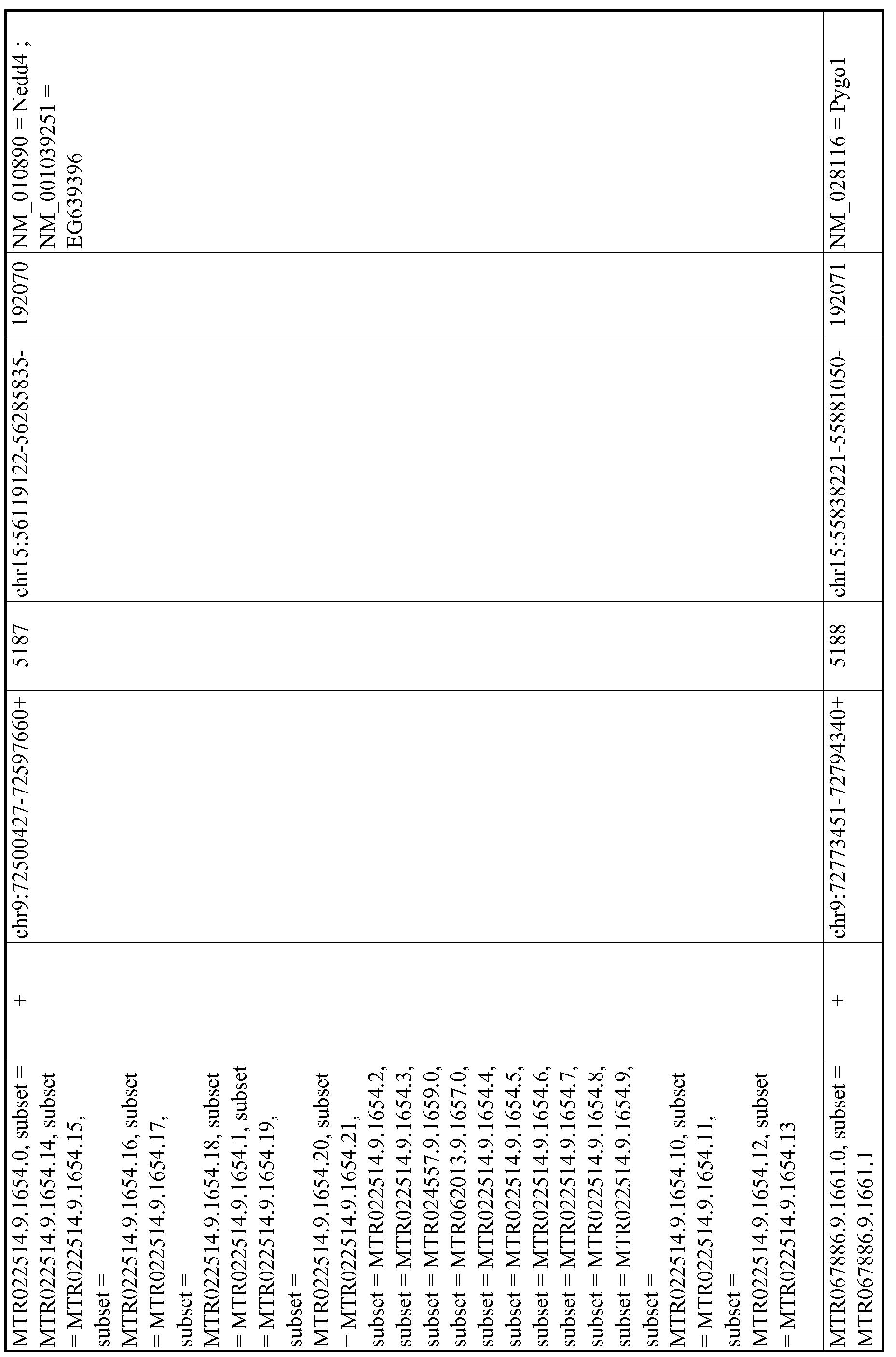 Figure imgf000943_0001