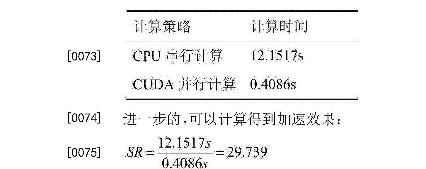Figure CN104166783BD00091