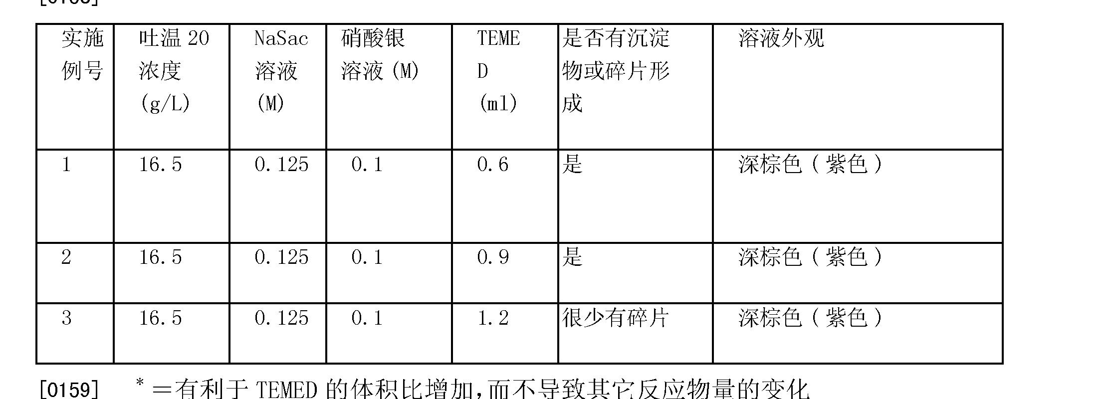 Figure CN101010003BD00231