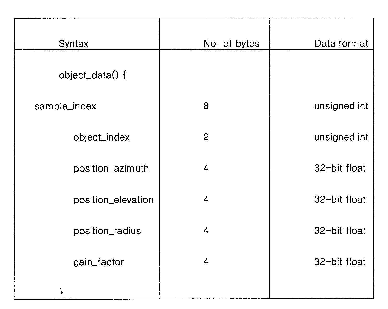 Figure PCTKR2014000443-appb-I000003