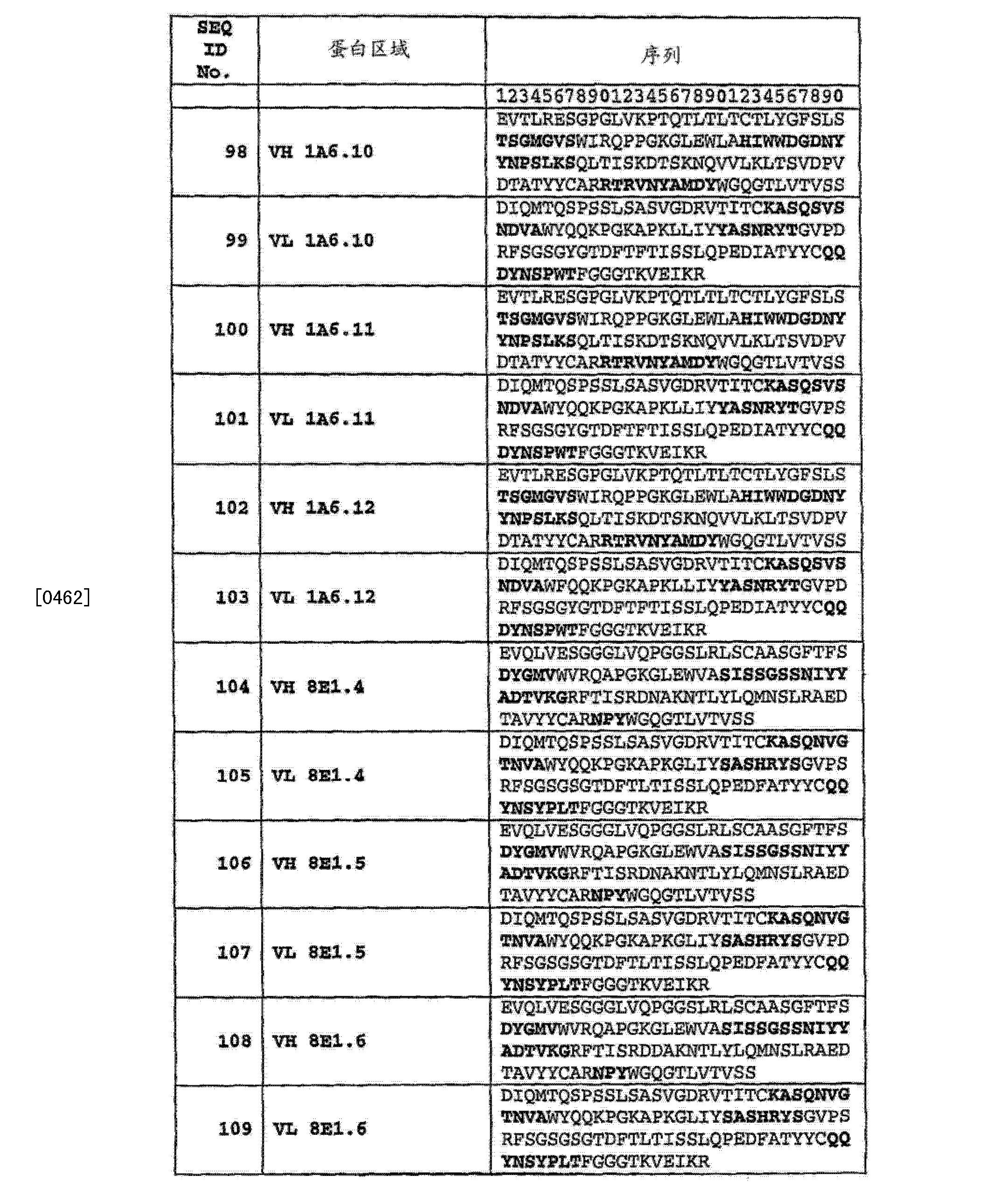 Figure CN103145837AD00861