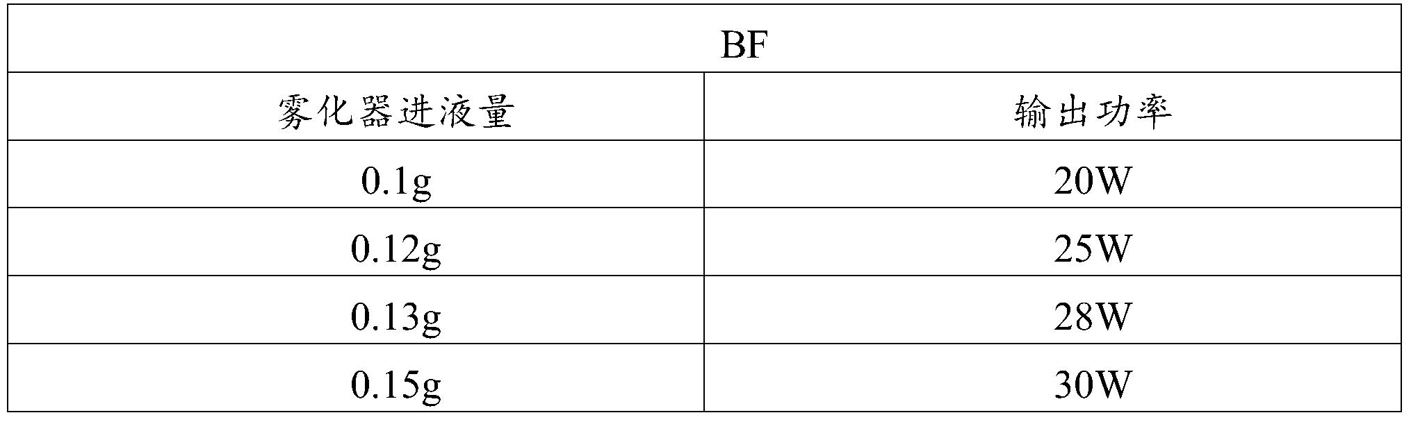 Figure PCTCN2018098448-appb-000003