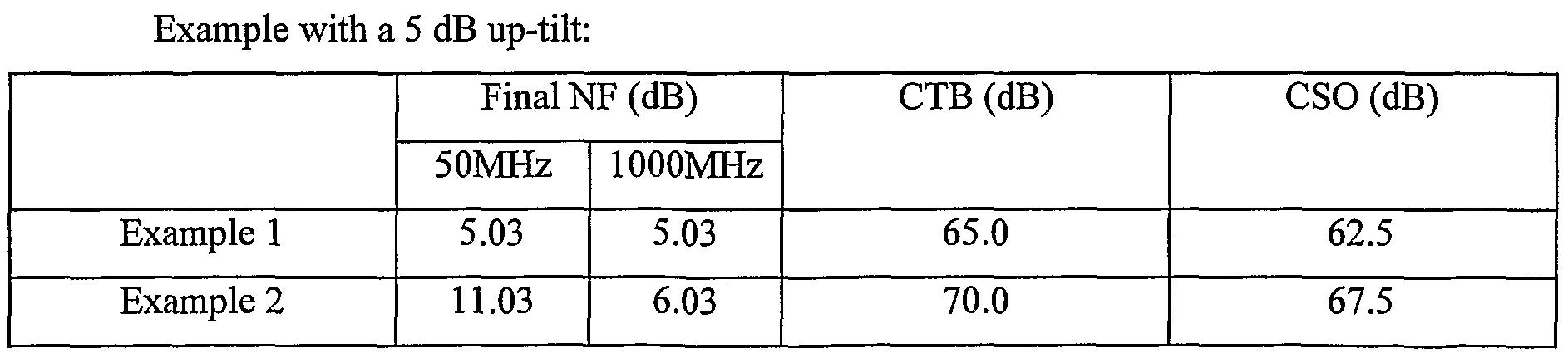 Figure imgf000005_0004