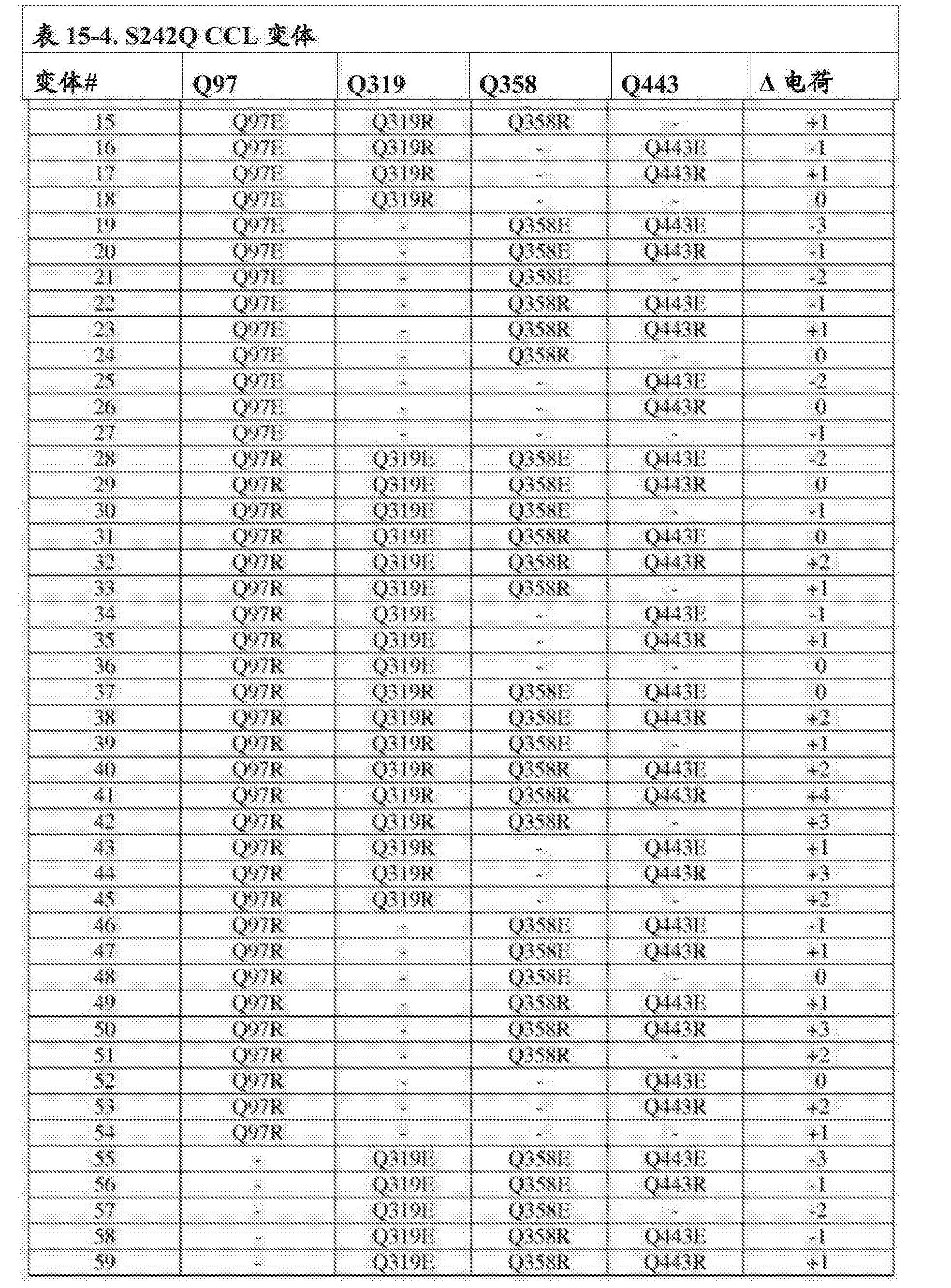 Figure CN105483099AD00671