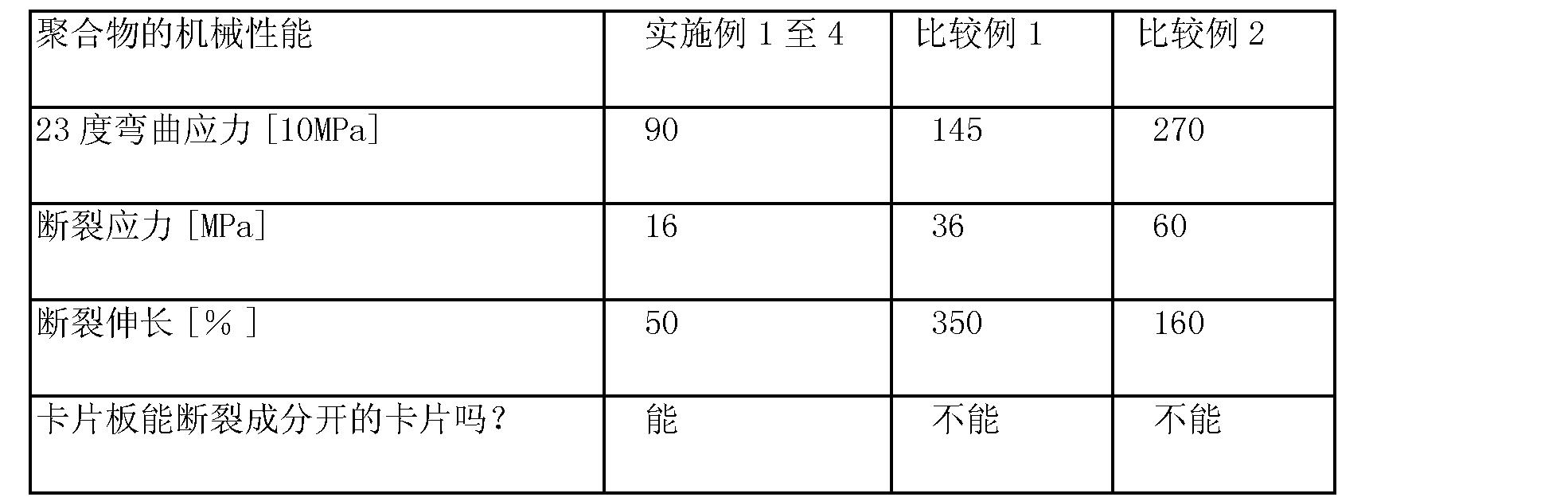 Figure CN102218852AD00101