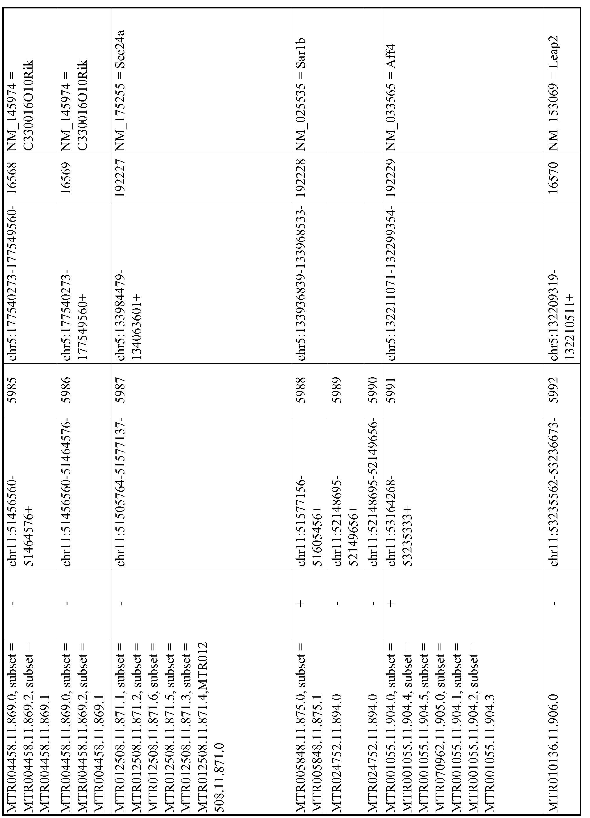 Figure imgf001077_0001