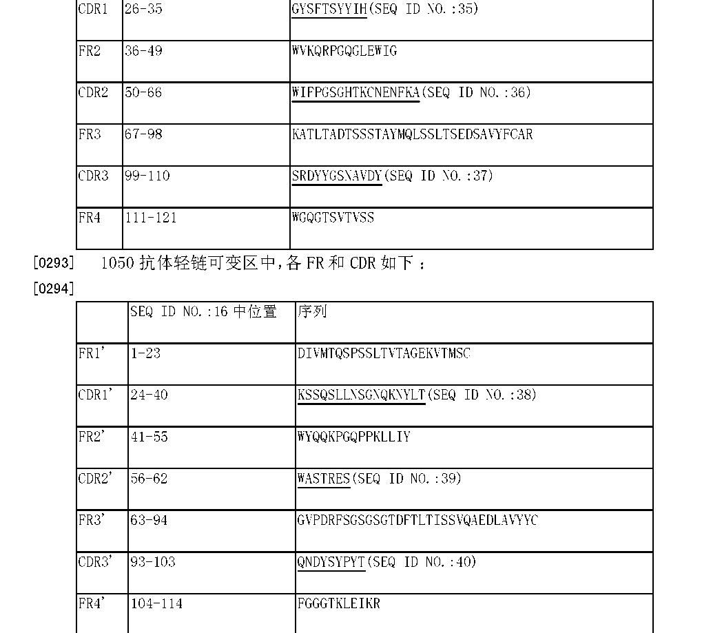 Figure CN105367657AD00261