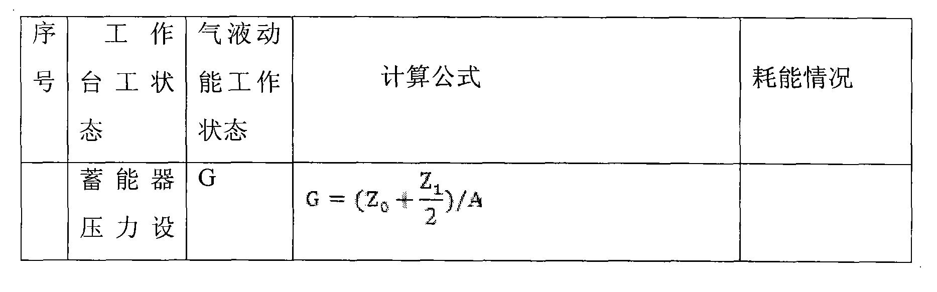Figure CN102535912AD00112