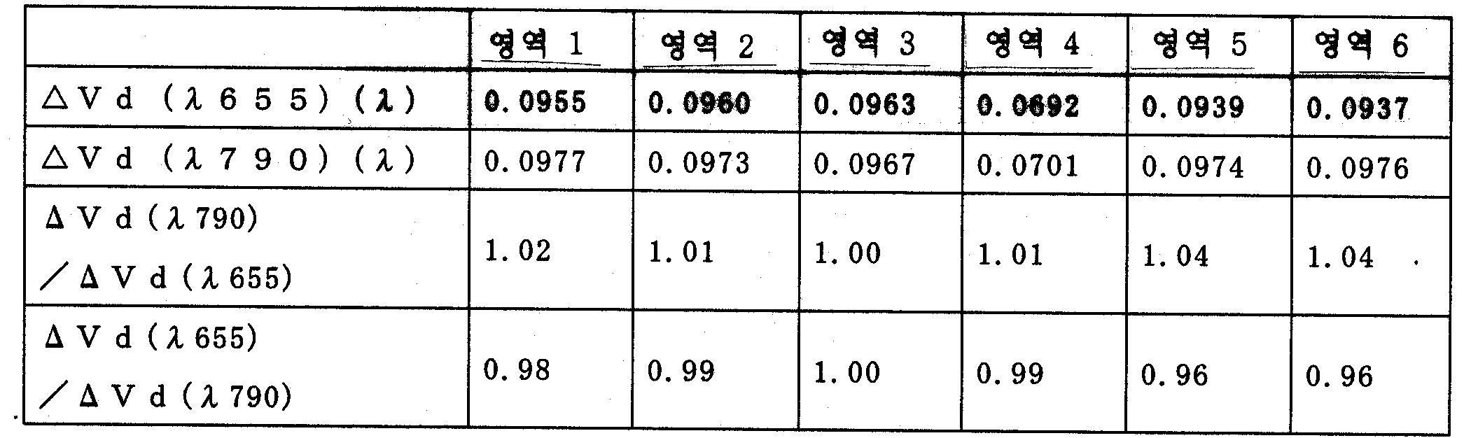 Figure 112003000861169-pat00013