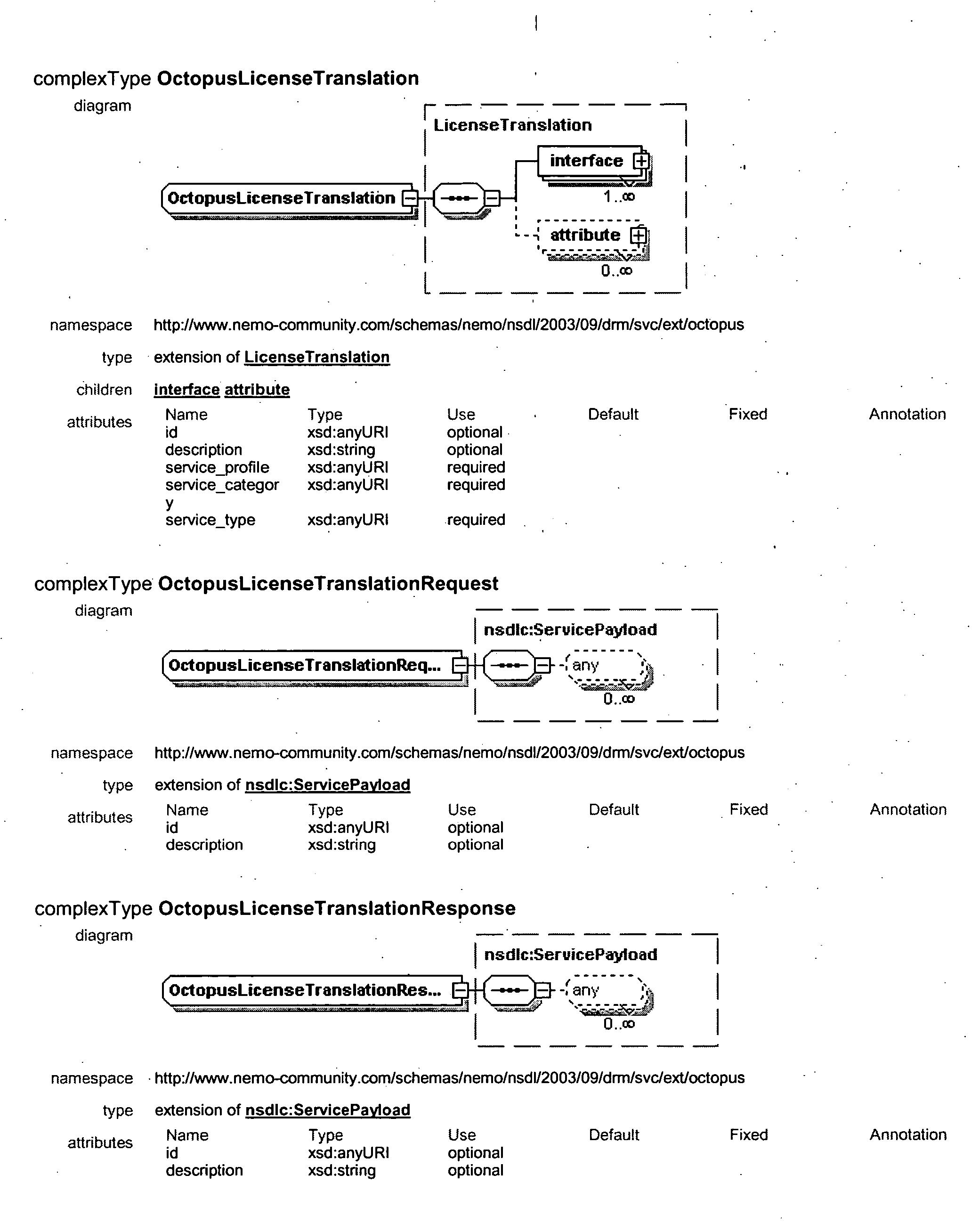 Figure US20050027871A1-20050203-P00038