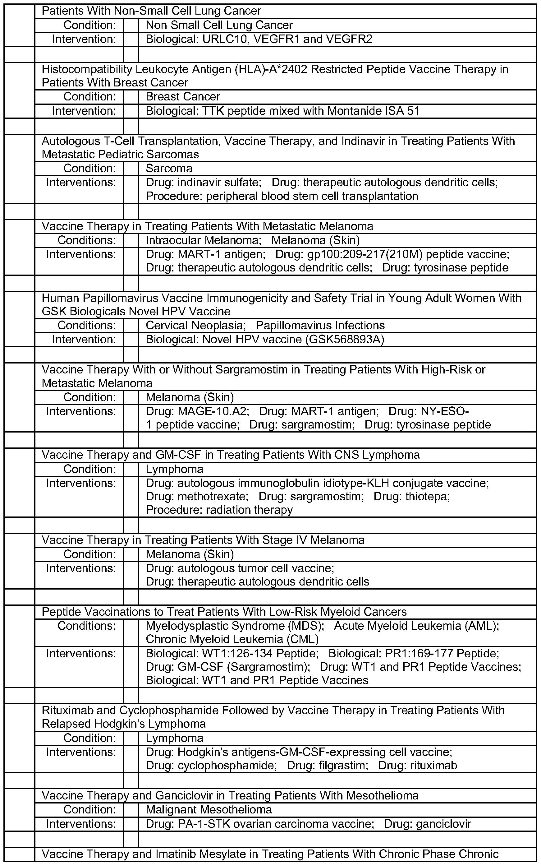 Flu Symptoms Before Bfp