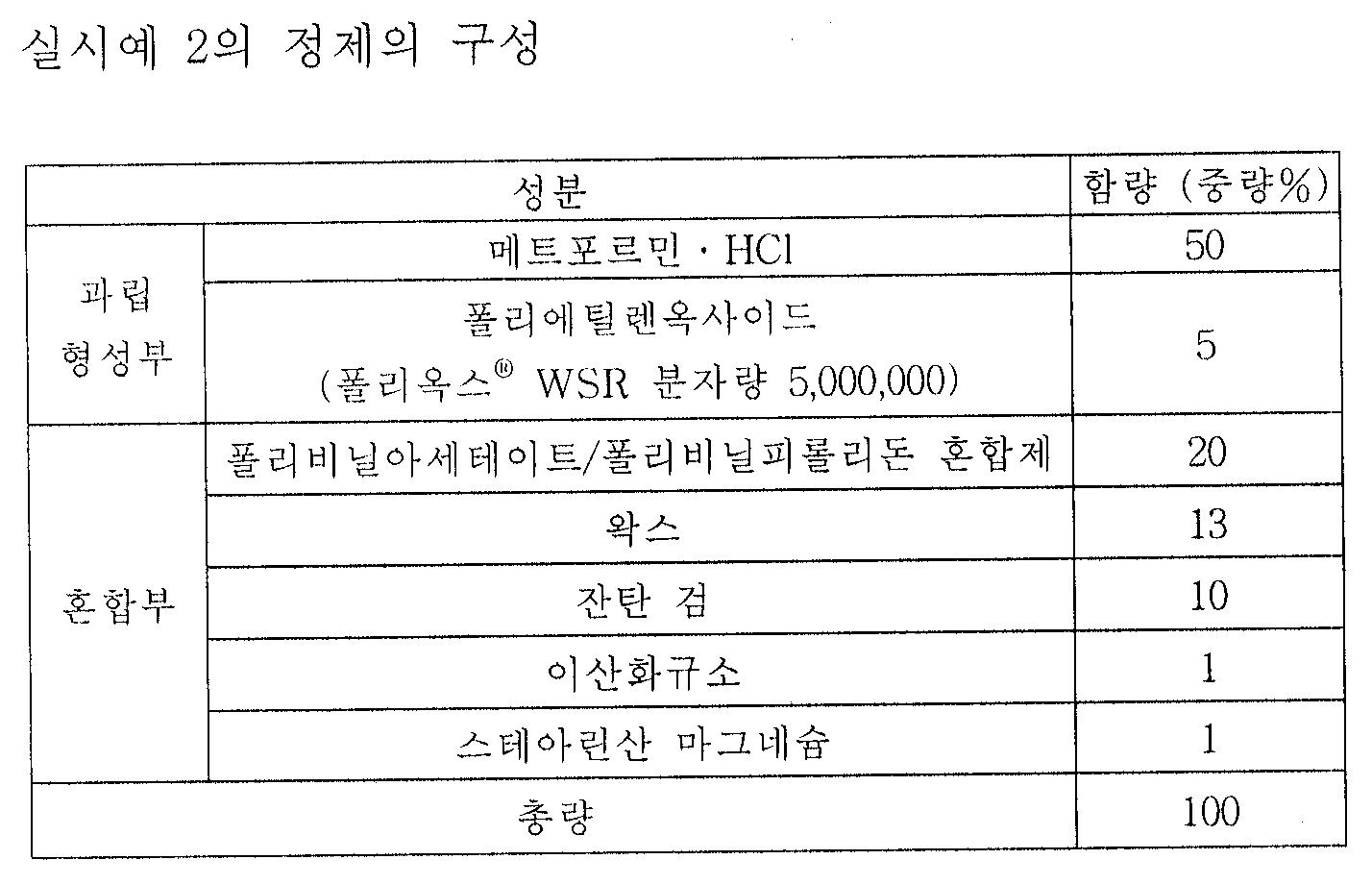 Figure 112004063085314-pat00002