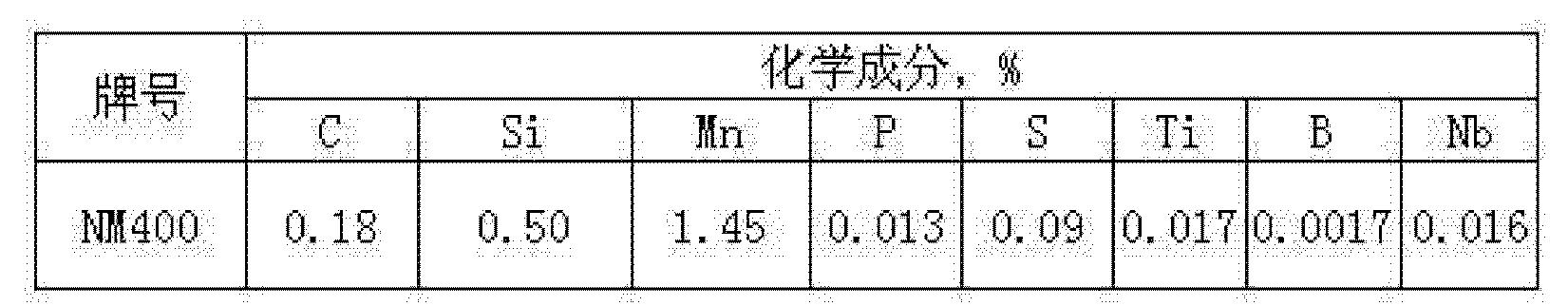 Figure CN102363859BD00053