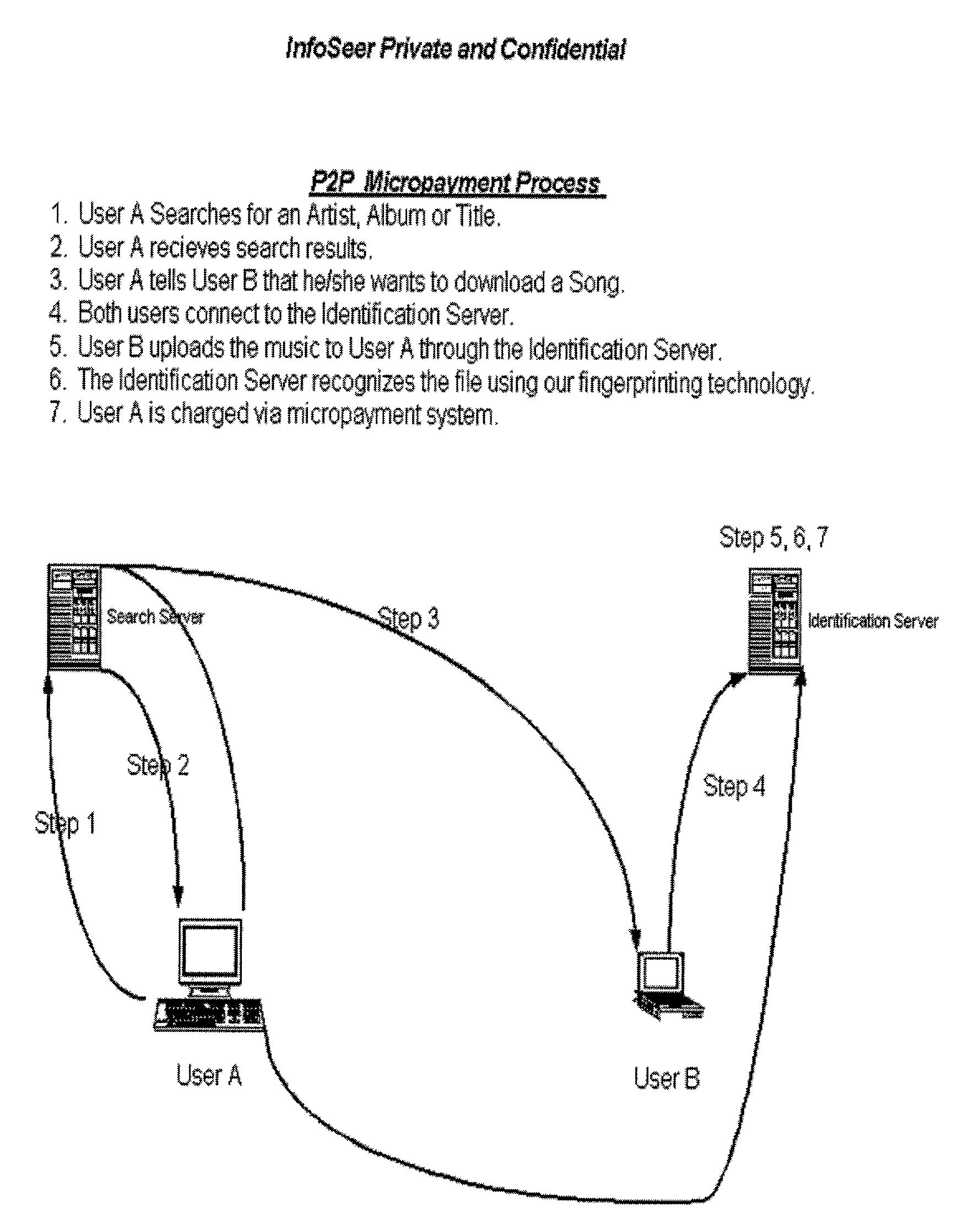 Figure US20020069370A1-20020606-P00020