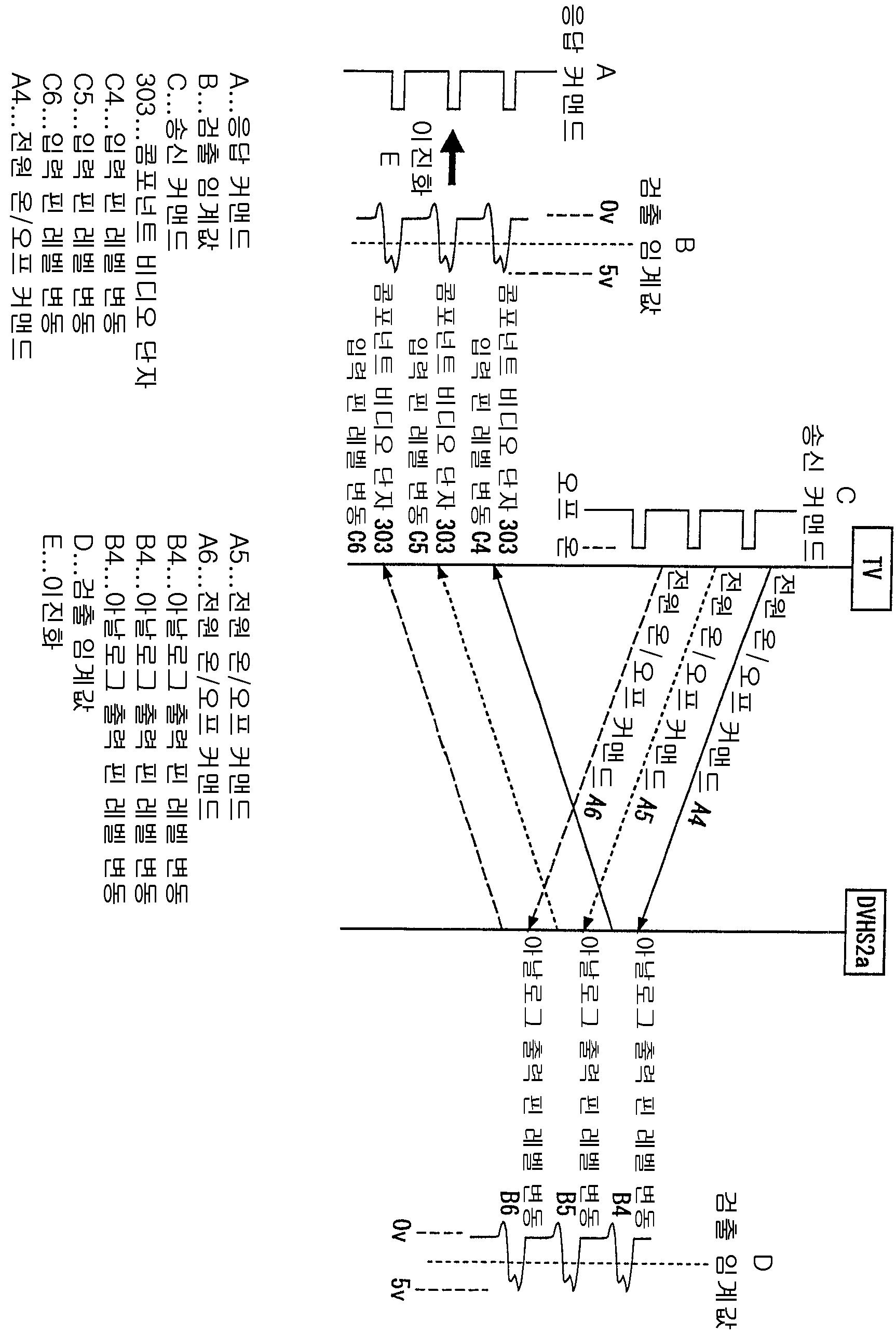 Figure 112006009694266-pct00001