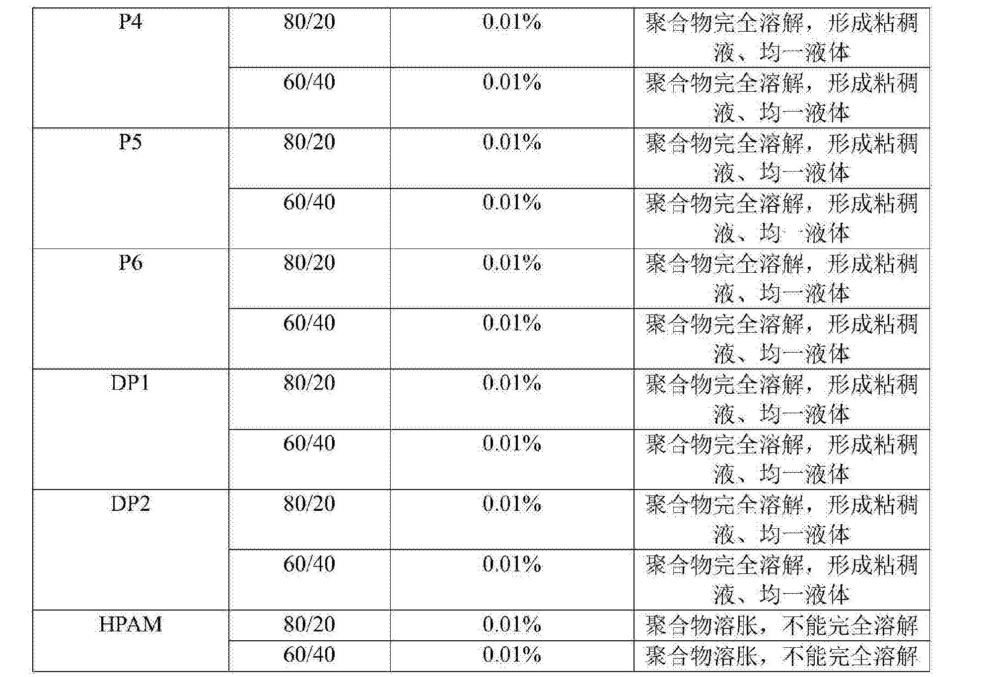 Figure CN104250337BD00291