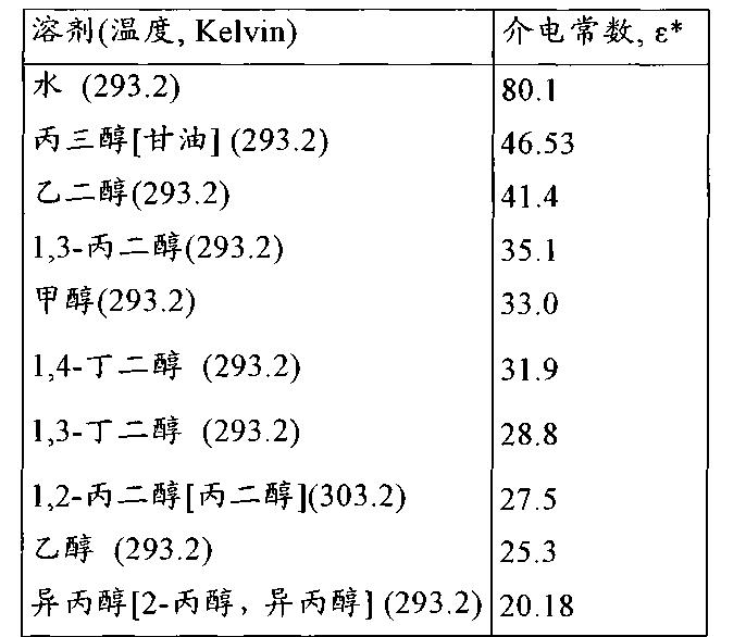 Figure CN102037008BD00521