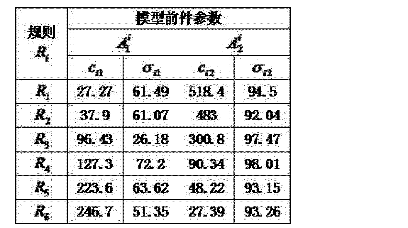 Figure CN103019267AD00102