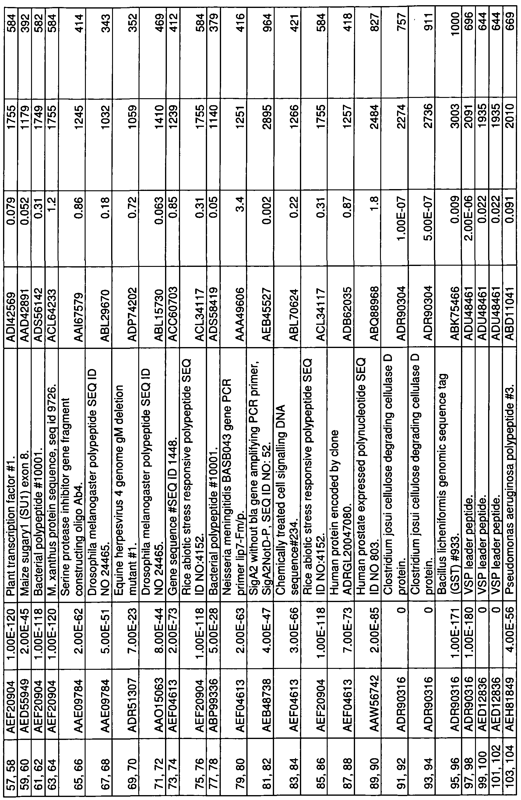 Figure imgf000094_0001