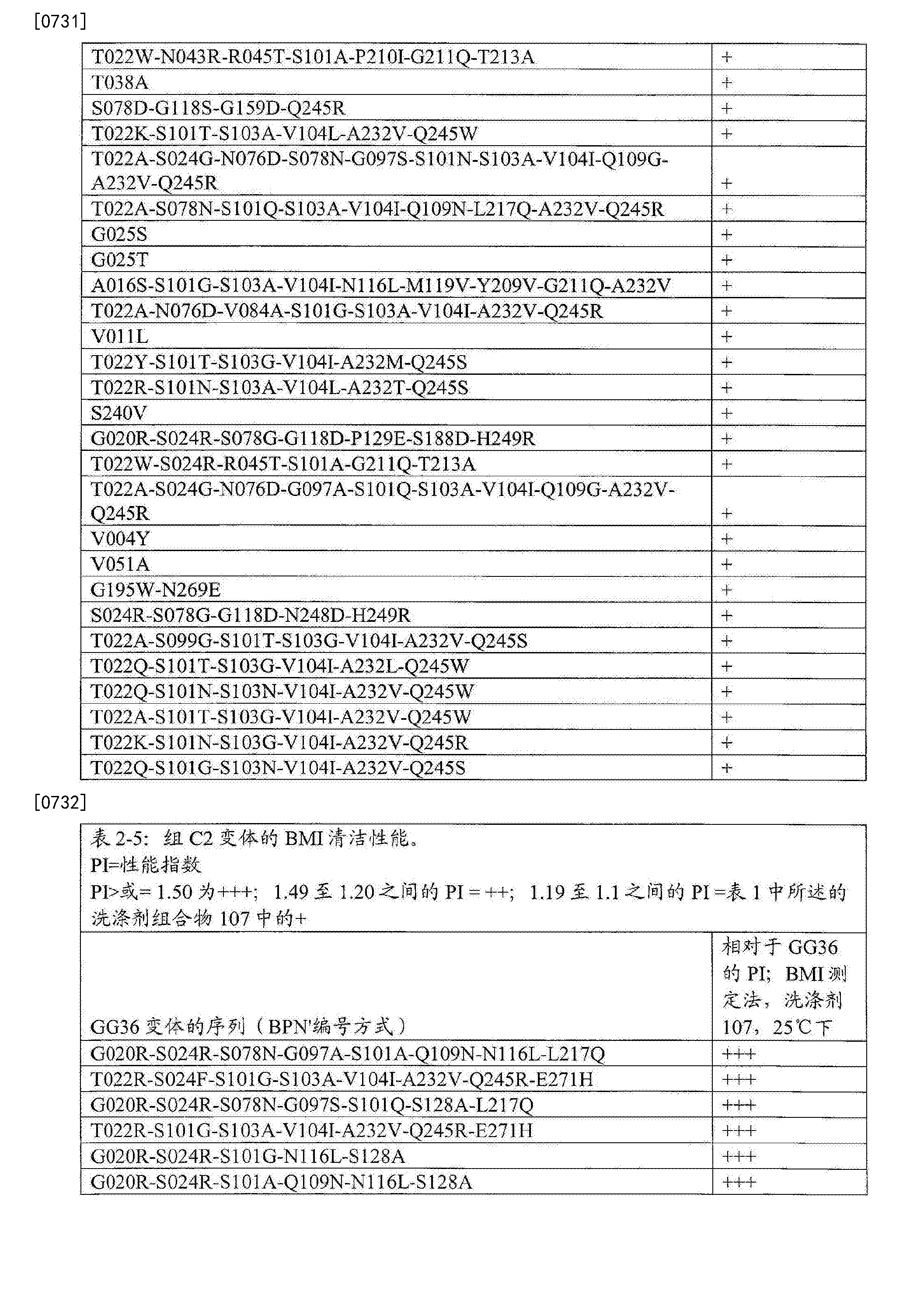 Figure CN103764823BD03311