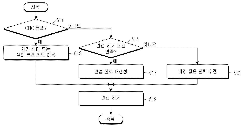 Figure R1020080020749