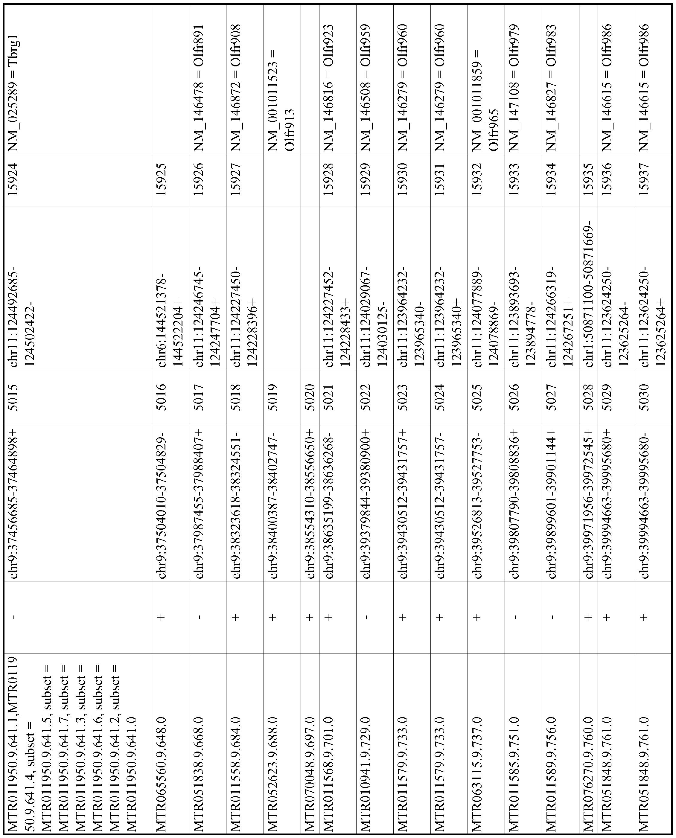 Figure imgf000920_0001