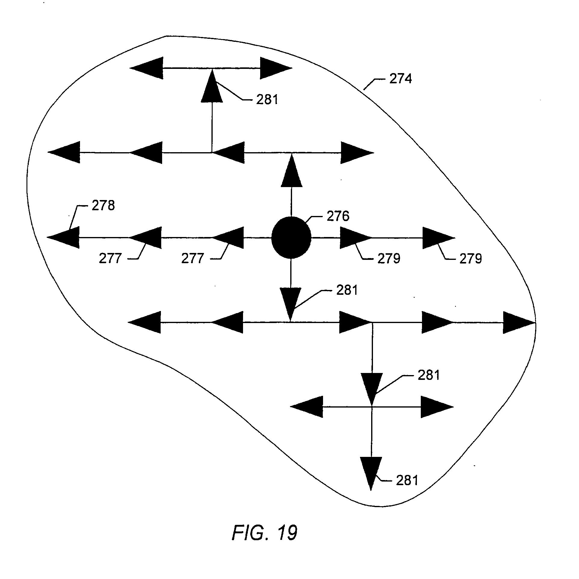 Ep1717681b1 Method For Integrating Manual Input Google Patents Fig19 Simple Zener Diode Voltage Regulator Circuit