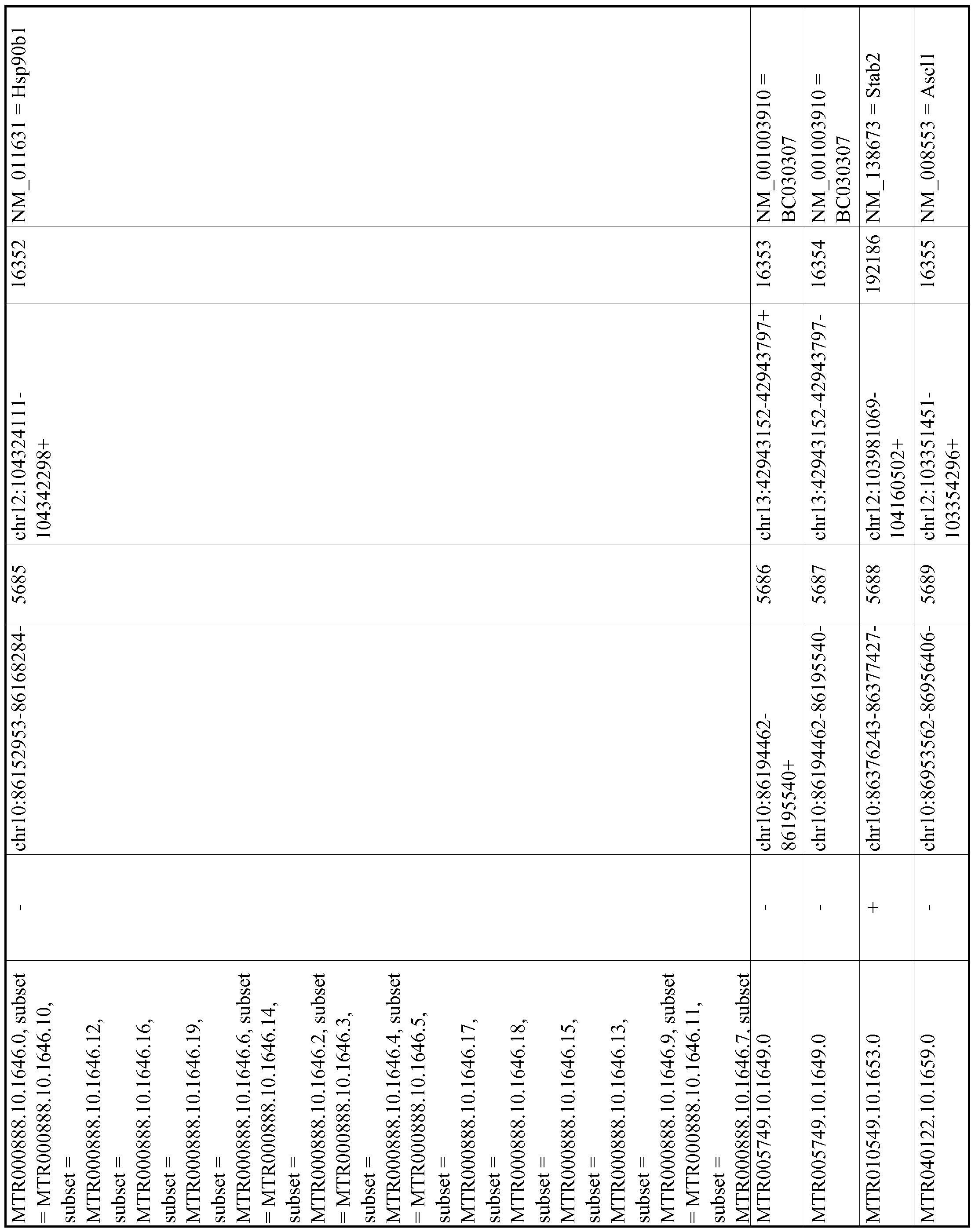 Figure imgf001025_0001