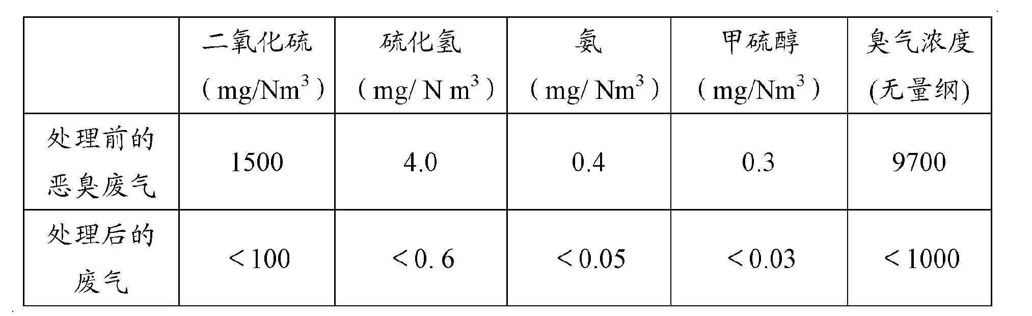 Figure CN102179160BD00081