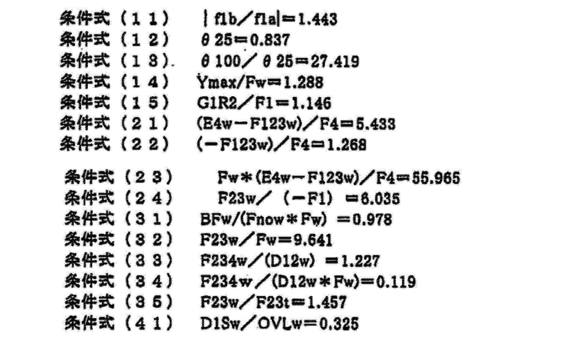 Figure CN103744170AD00261