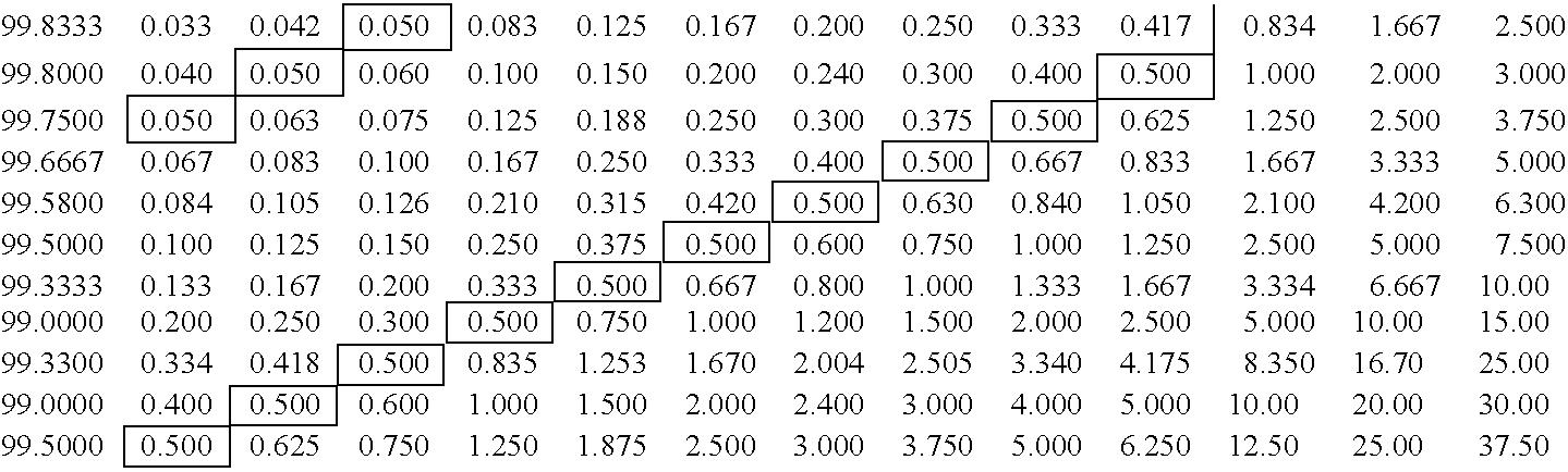 Figure US20080014259A1-20080117-C00003