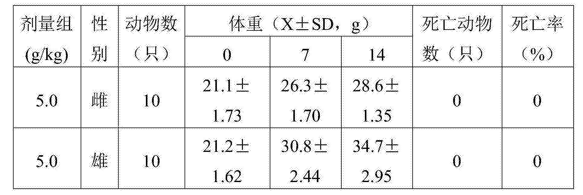 Figure CN105770945BD00091