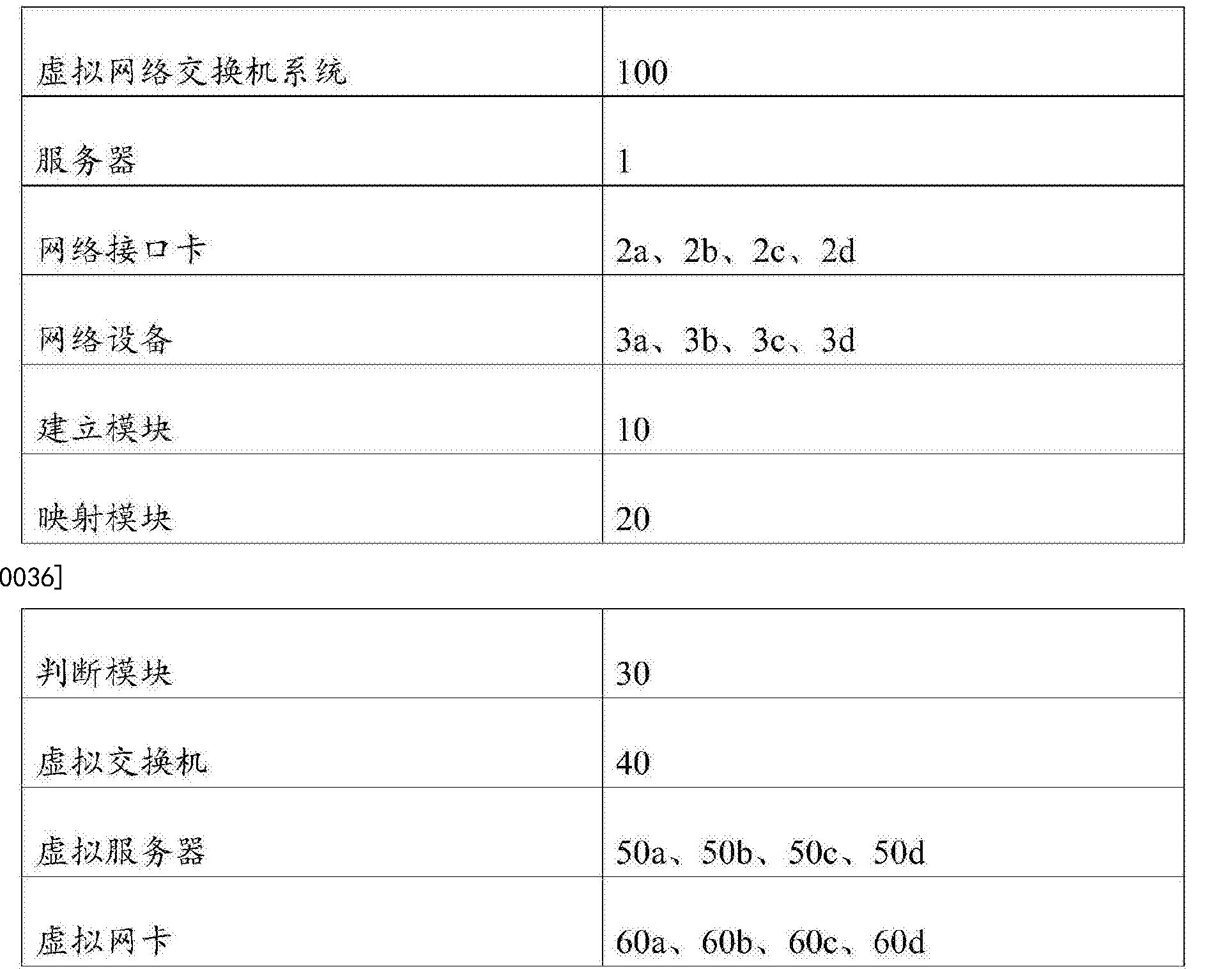 Figure CN108023837AD00061