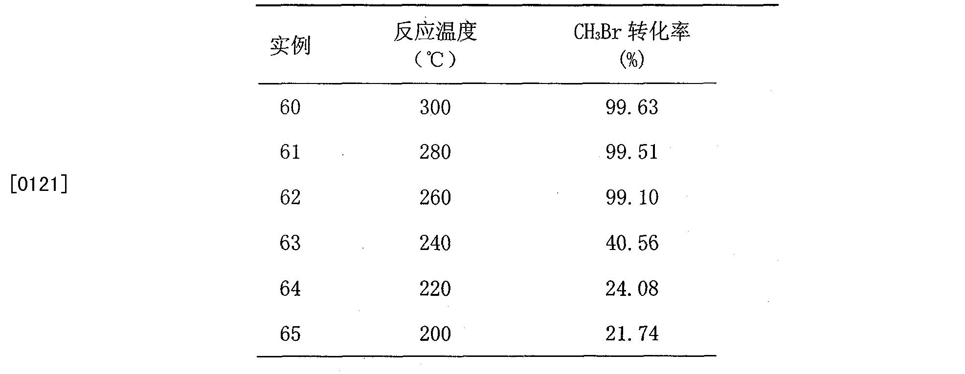 Figure CN101284232BD00151