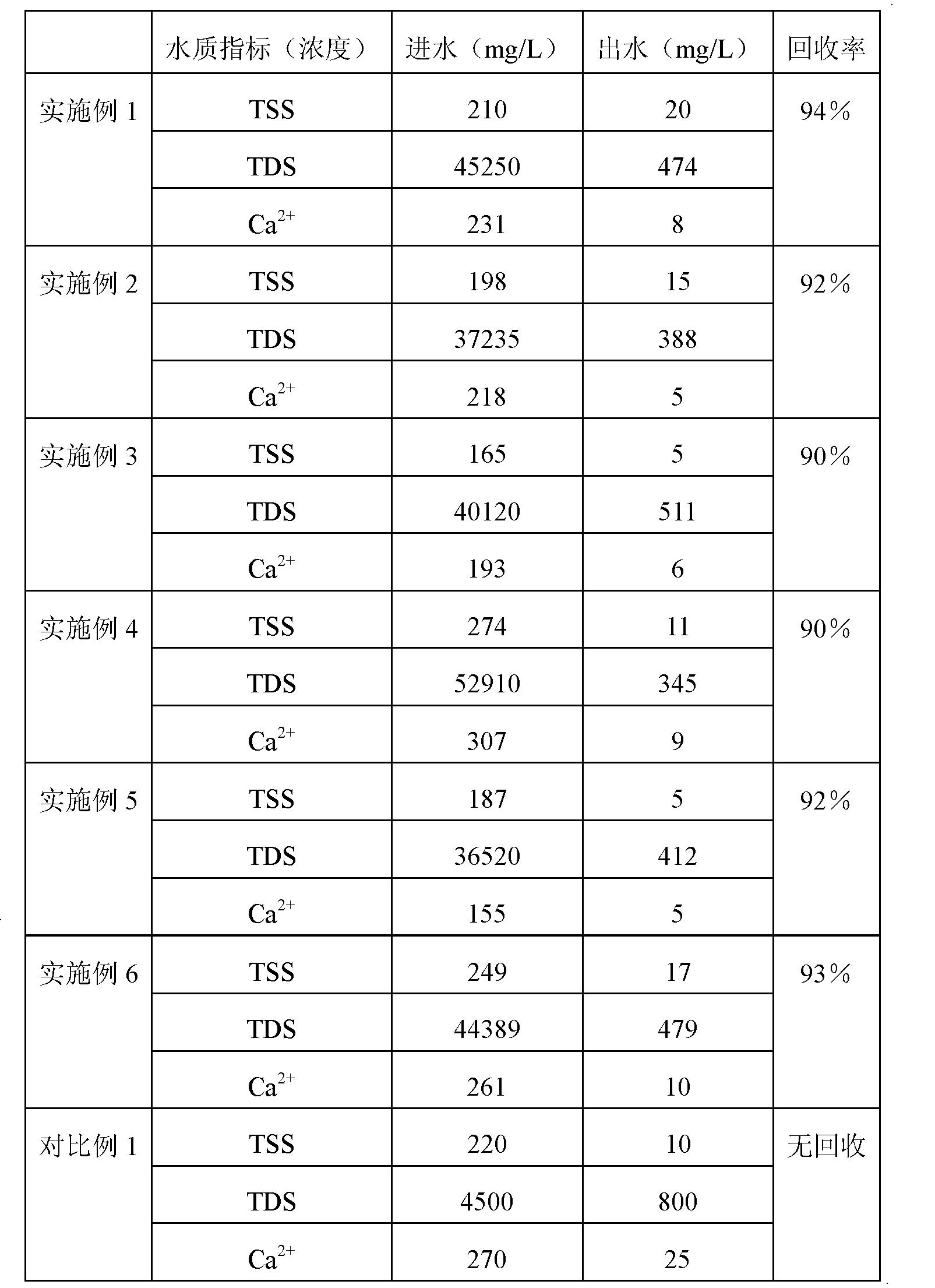 Figure CN102633378AD00081