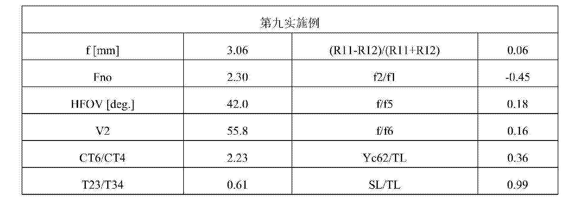 Figure CN104808316BD00352