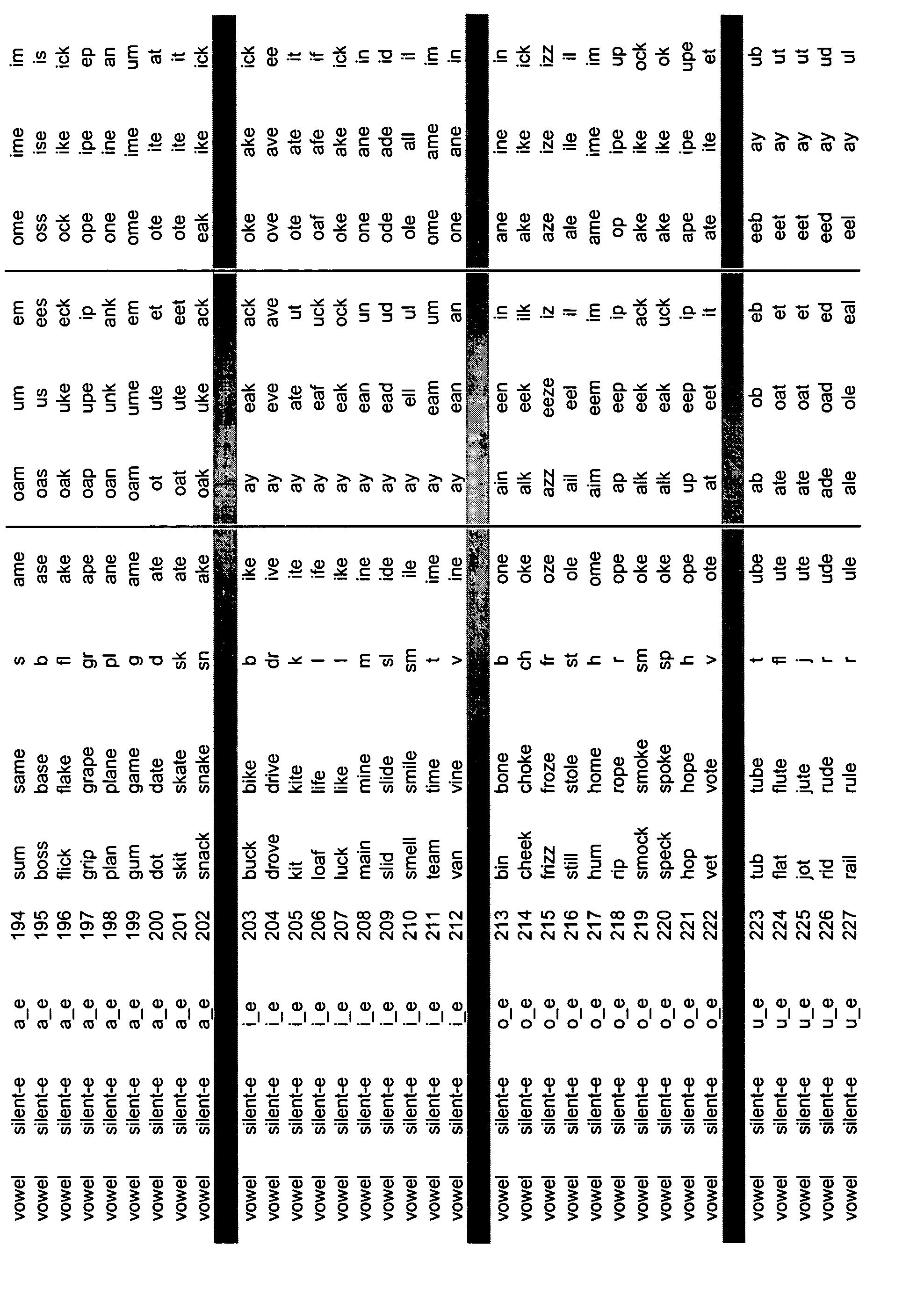 Figure US20050153263A1-20050714-P00058