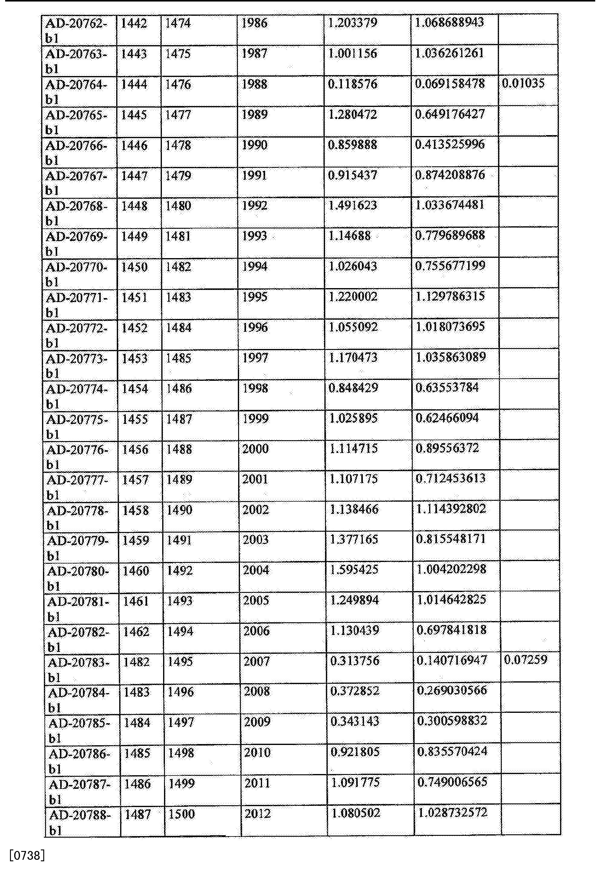 Figure CN105125572AD01311