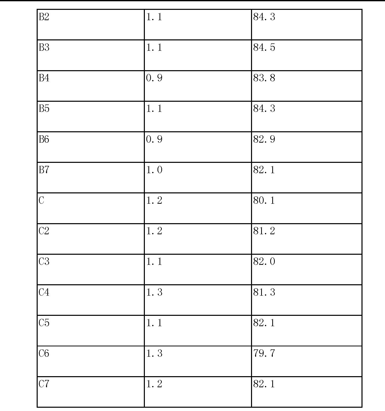 Figure CN104016617BD00141
