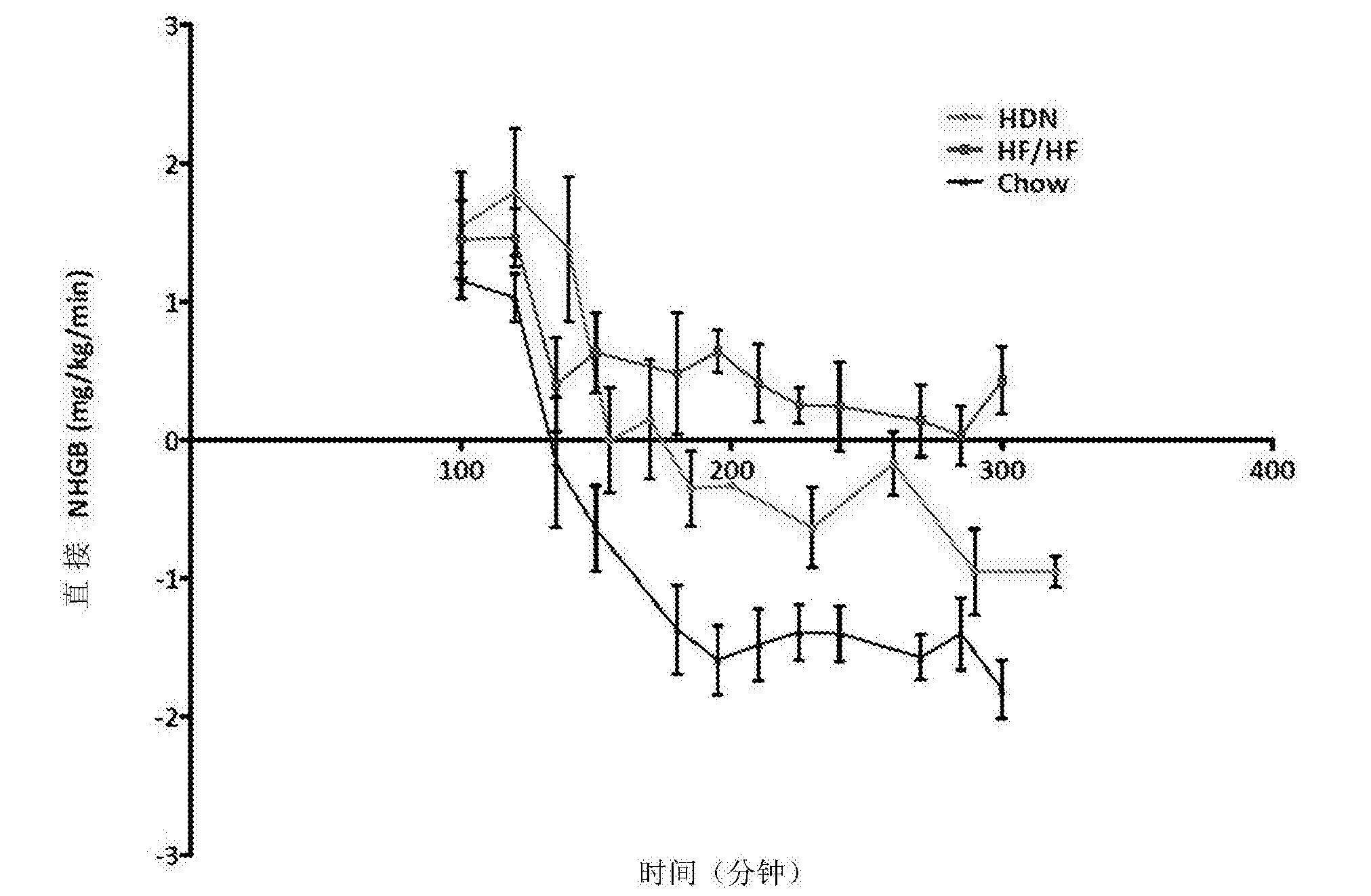 Figure CN104254366BD00451