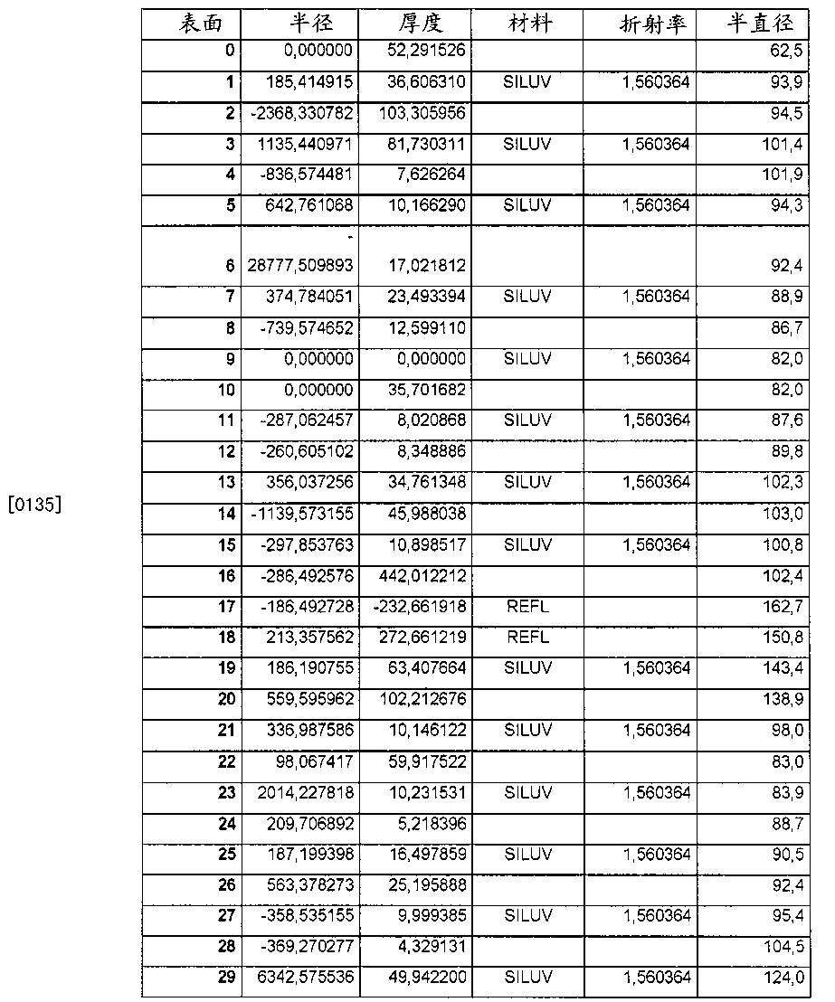 Figure CN102207691BD00171