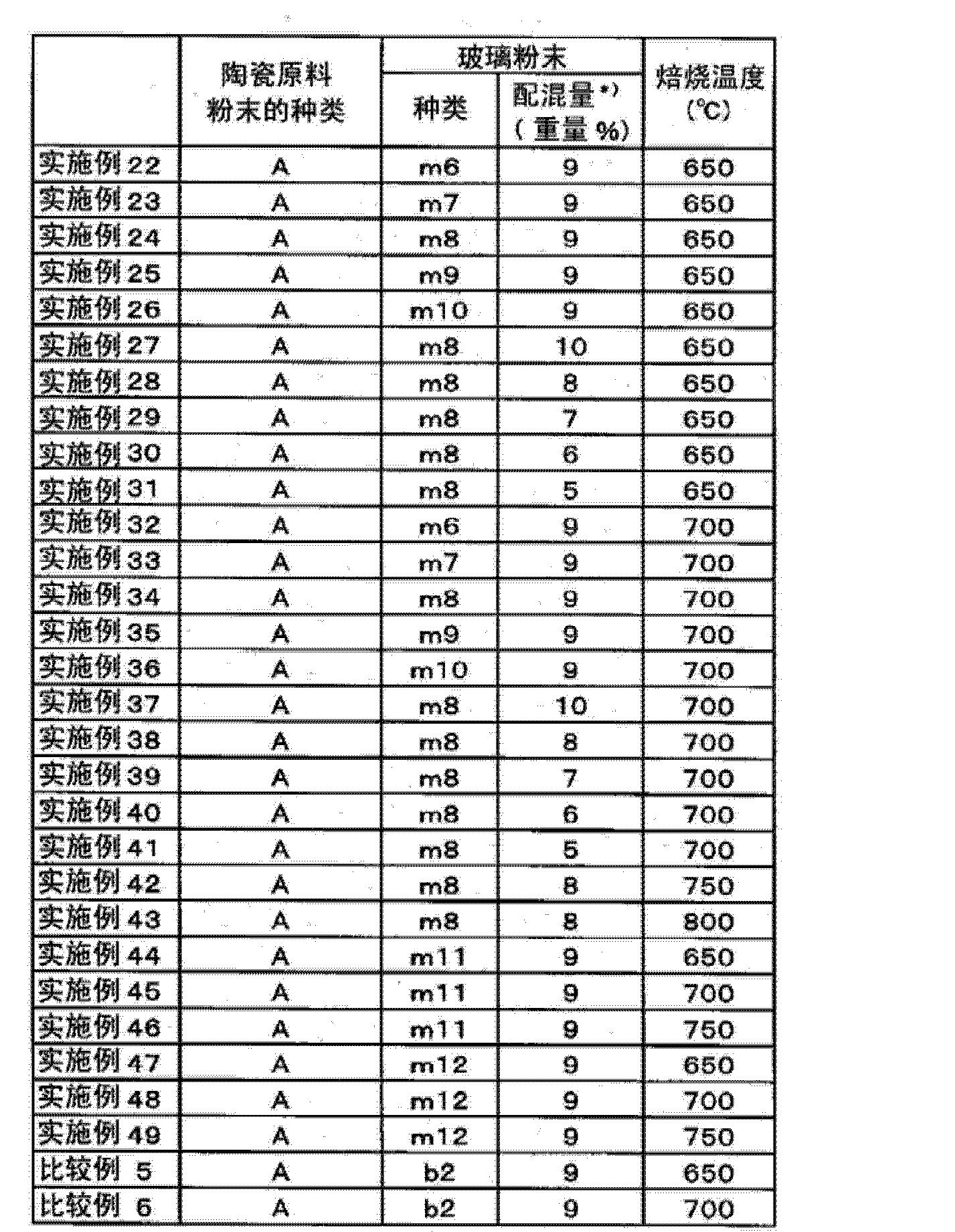 Figure CN102656127AD00131